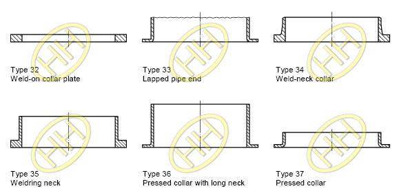 Flange Collars Design In EN1092-1 Standard