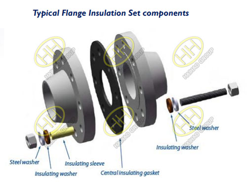 Typical Flange Insulation Set Components