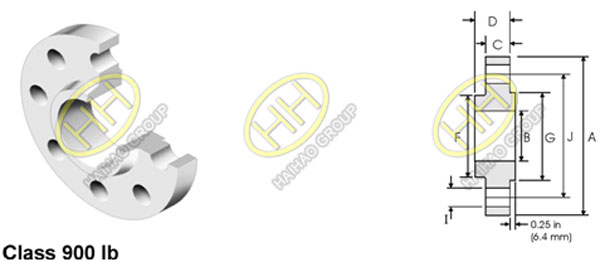 ANSI ASME B16.5 Class 900lb Slip On Flange Dimensions
