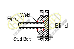 ANSI ASME B16.5 blind flange drawing