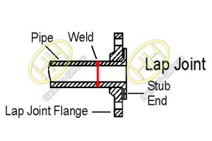 ANSI ASME B16.5 lap joint flange drawing