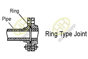 ANSI ASME B16.5 ring type joint flange drawing