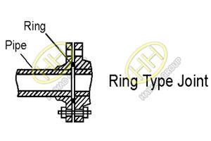 ANSI ASME B16.5 ring type joint flange drawing