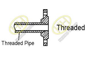 ANSI ASME B16.5 threaded flange drawing