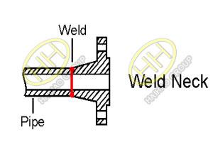 ANSI ASME B16.5 weld neck flange drawing
