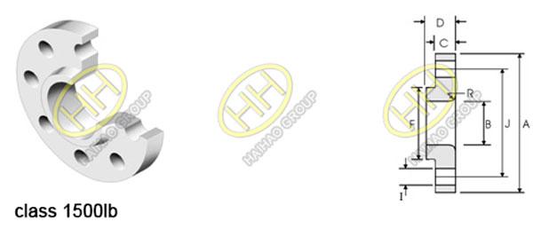 ANSI/ASME B16.5 Class 1500 Lap Joint Flange Dimensions