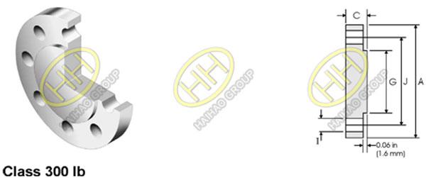 ANSI ASME B16.5 Class 300 Blind Flange Dimensions