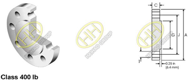 ANSI ASME B16.5 Class 400 Blind Flange Dimensions