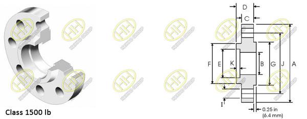 ANSI ASME B16.5 class 1500 socket weld flange dimensions