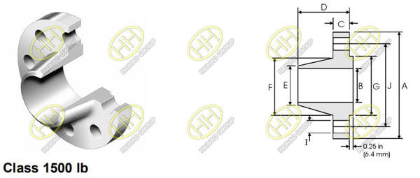 ANSI/ASME B16.5 class 1500 weld neck flange