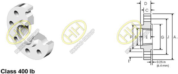 ANSI/ASME B16.5 class 400 threaded flange