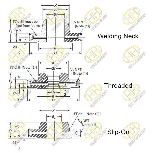 ASME B16.36 2015 Class 300 Orifice Flanges Welding Neck Threaded and Slip On